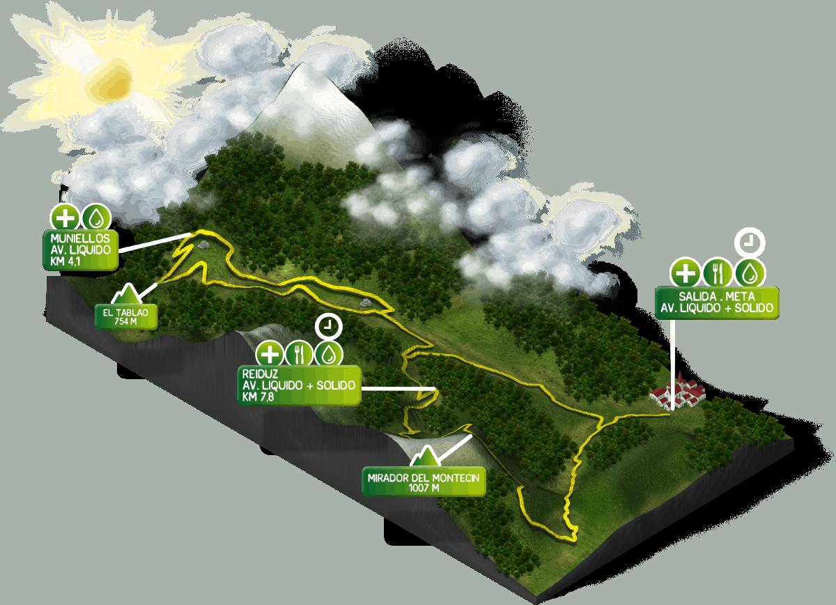 K12 Puerta de Muniellos Mapa 3D