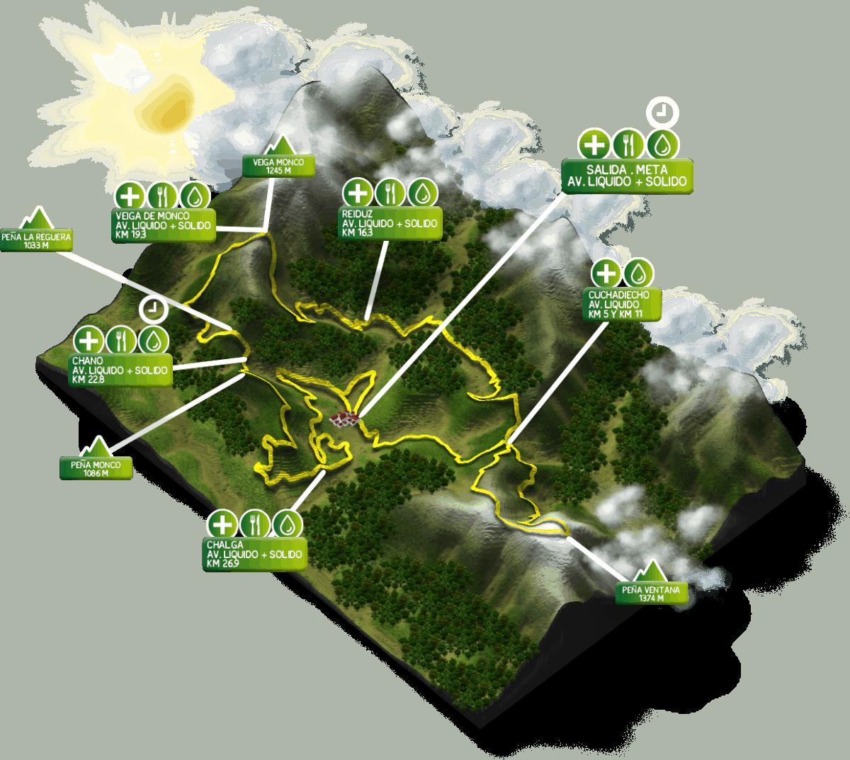 K32 Puerta de Muniellos Mapa 3D